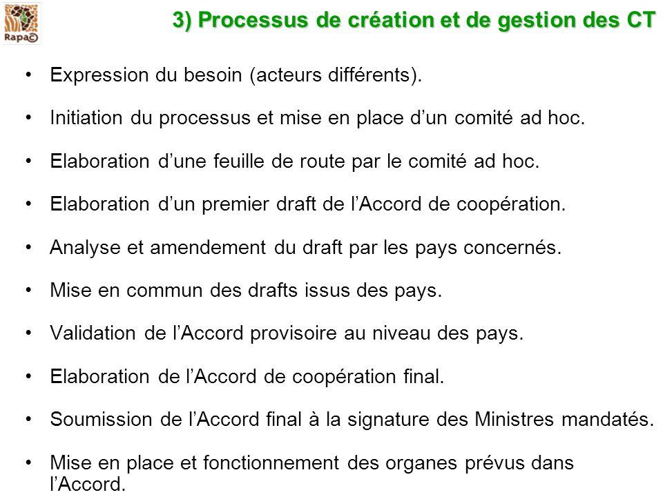3) Processus de création et de gestion des CT