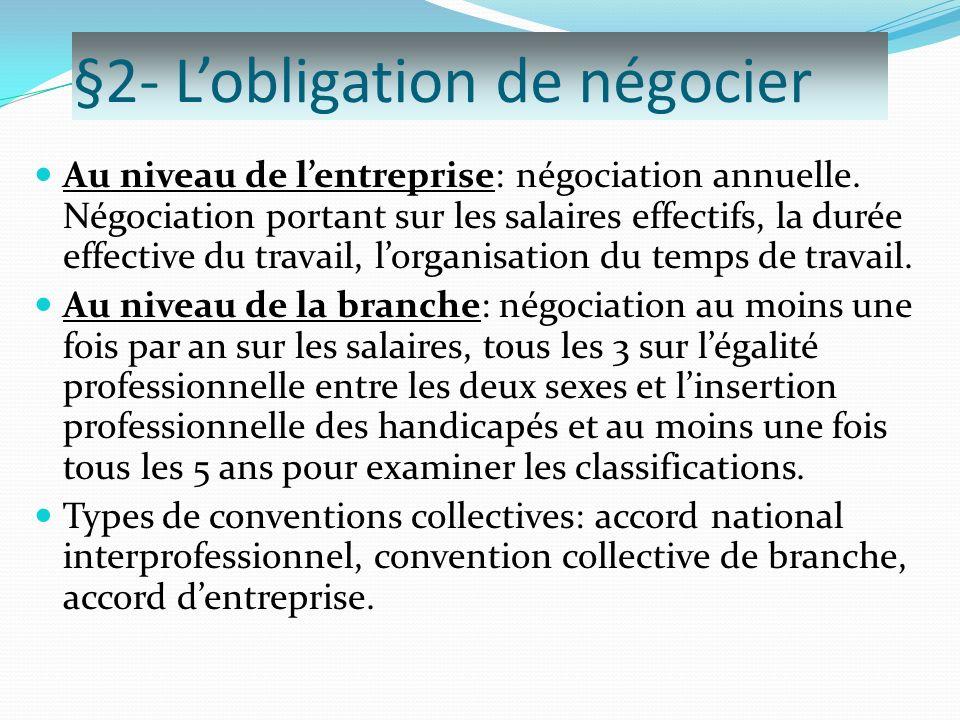 §2- L'obligation de négocier