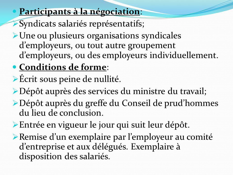 Participants à la négociation: Syndicats salariés représentatifs;