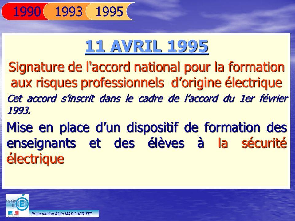 1990 1993. 1995. 11 AVRIL 1995. Signature de l accord national pour la formation aux risques professionnels d'origine électrique.