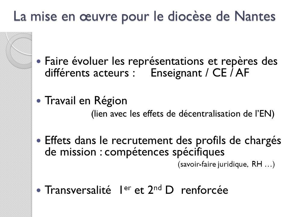 La mise en œuvre pour le diocèse de Nantes