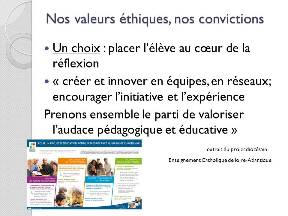 Nos valeurs éthiques, nos convictions