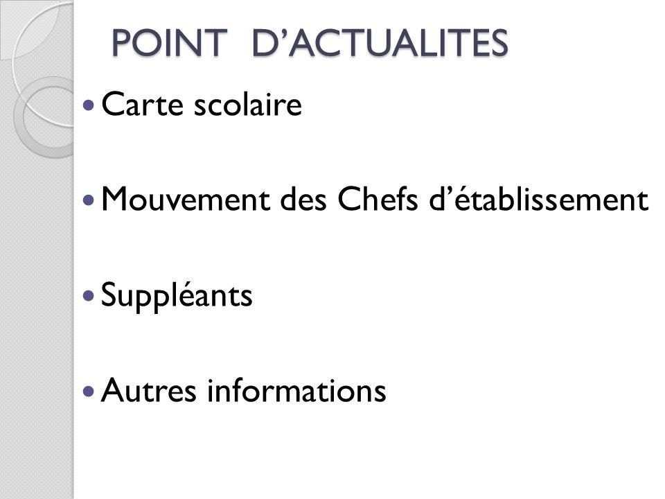POINT D'ACTUALITES Carte scolaire Mouvement des Chefs d'établissement