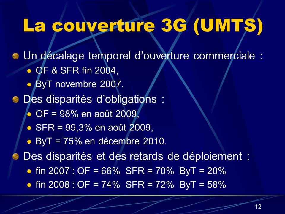 La couverture 3G (UMTS) Un décalage temporel d'ouverture commerciale :