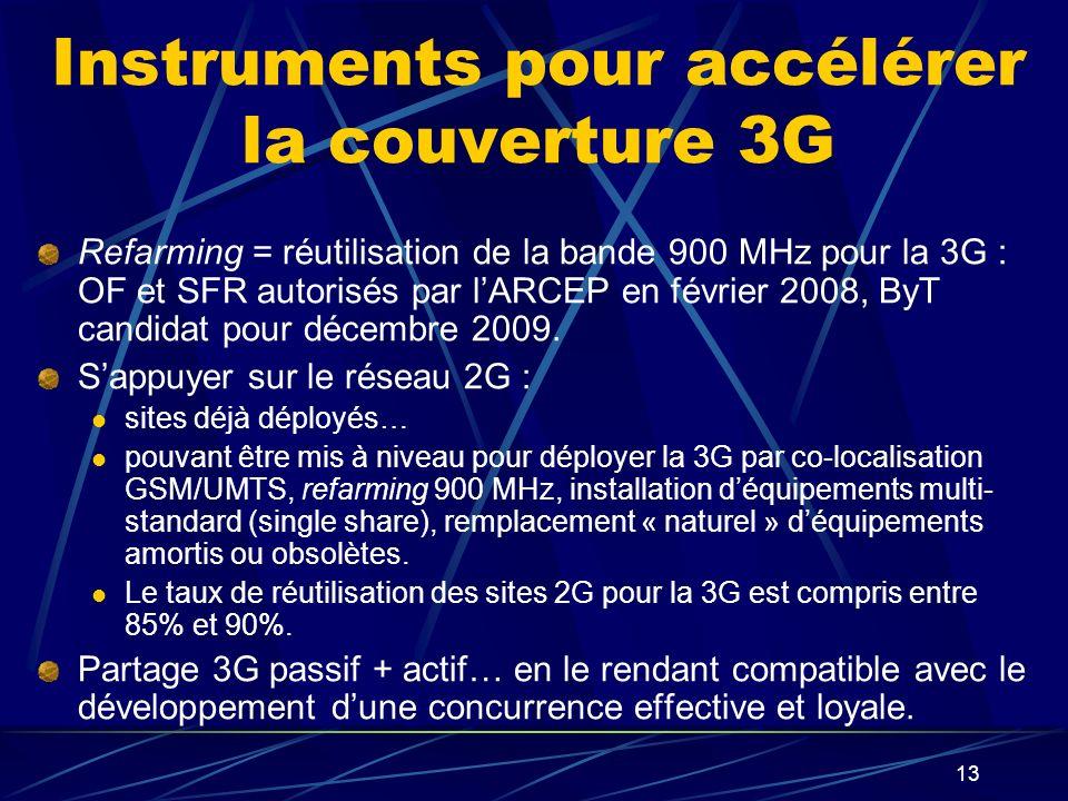 Instruments pour accélérer la couverture 3G