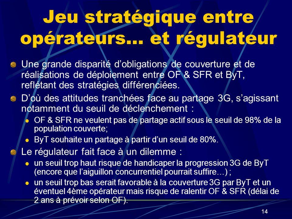 Jeu stratégique entre opérateurs… et régulateur