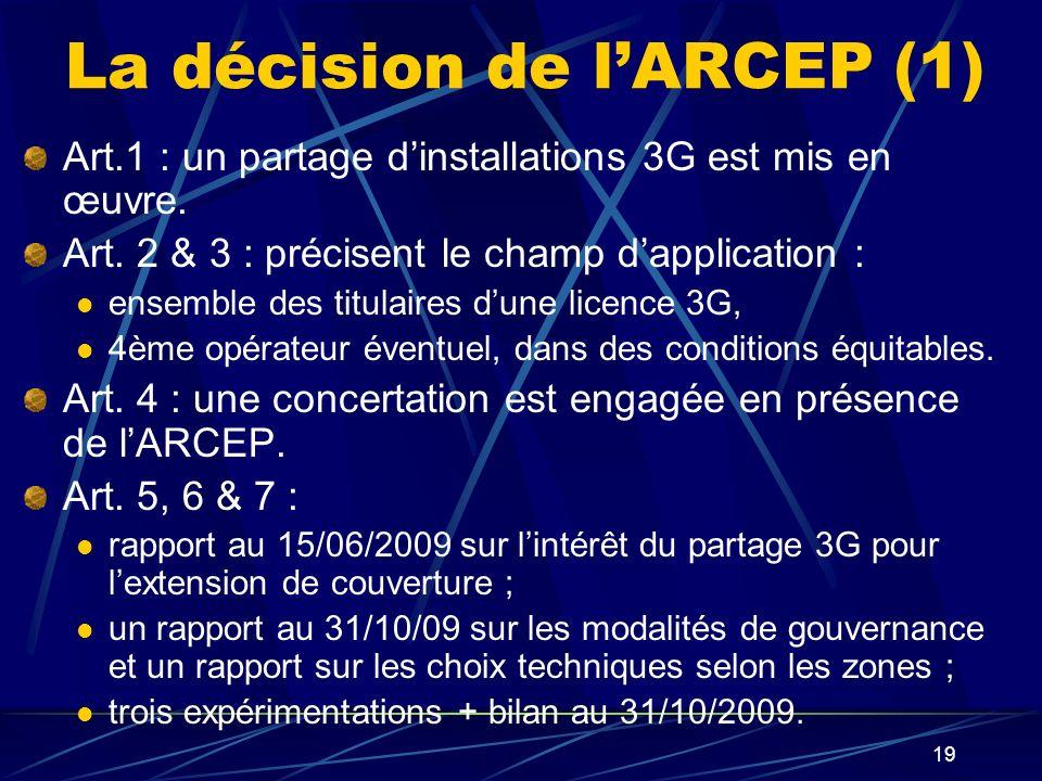 La décision de l'ARCEP (1)