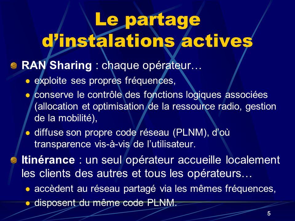 Le partage d'instalations actives