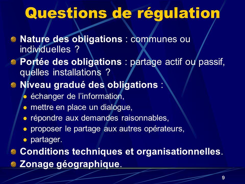 Questions de régulation