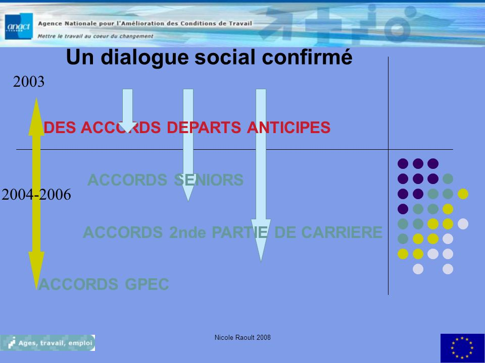 Un dialogue social confirmé