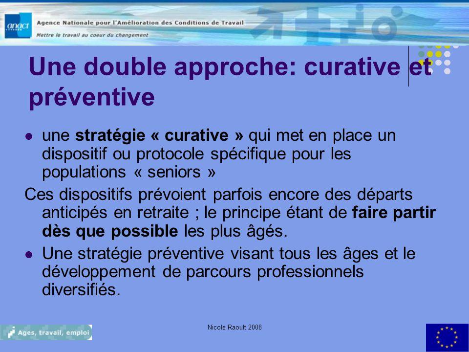 Une double approche: curative et préventive