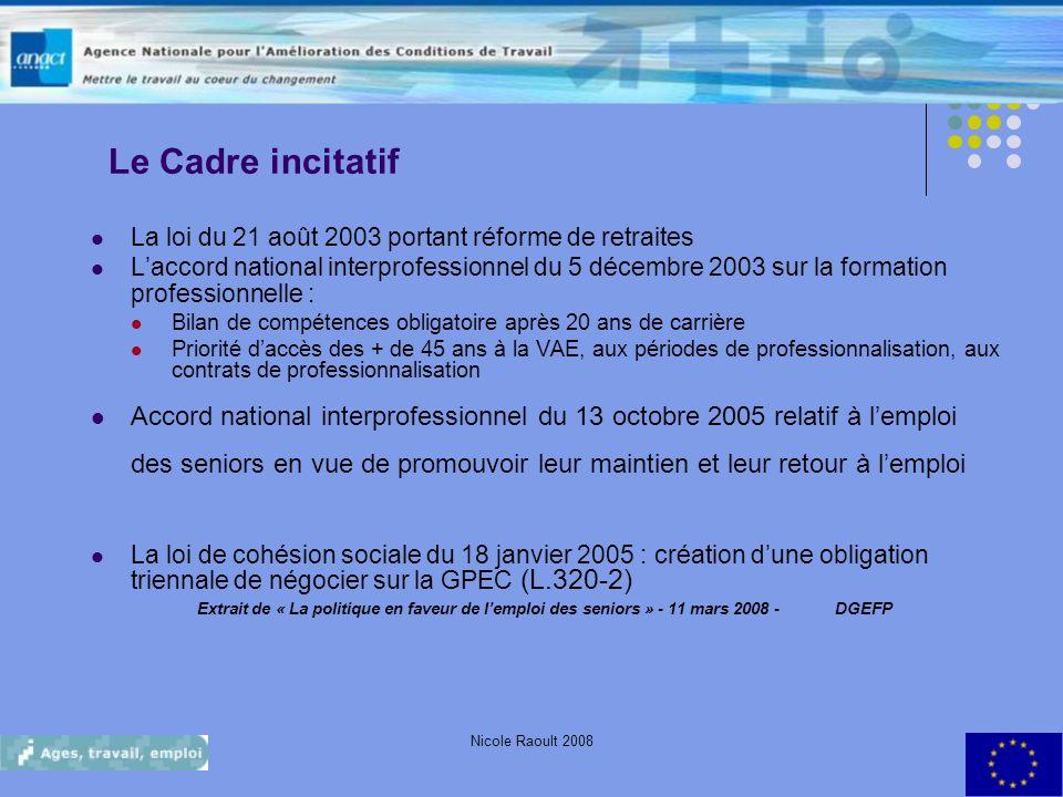 Le Cadre incitatif La loi du 21 août 2003 portant réforme de retraites.