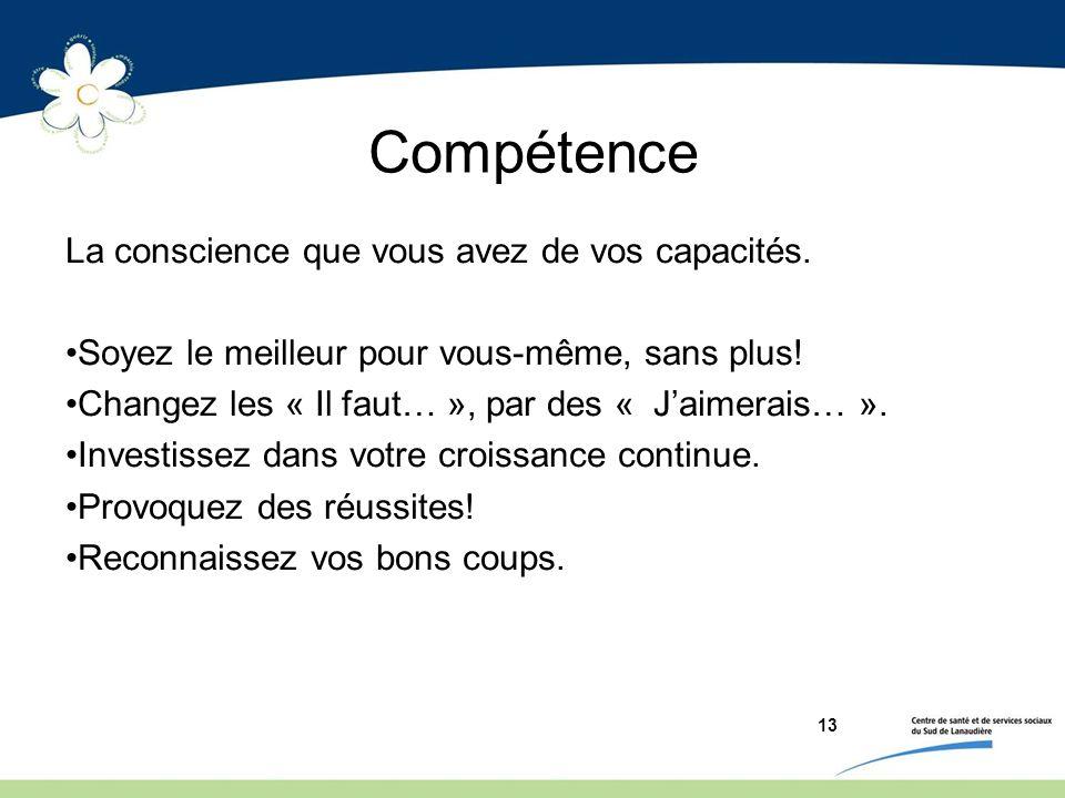 Compétence La conscience que vous avez de vos capacités.
