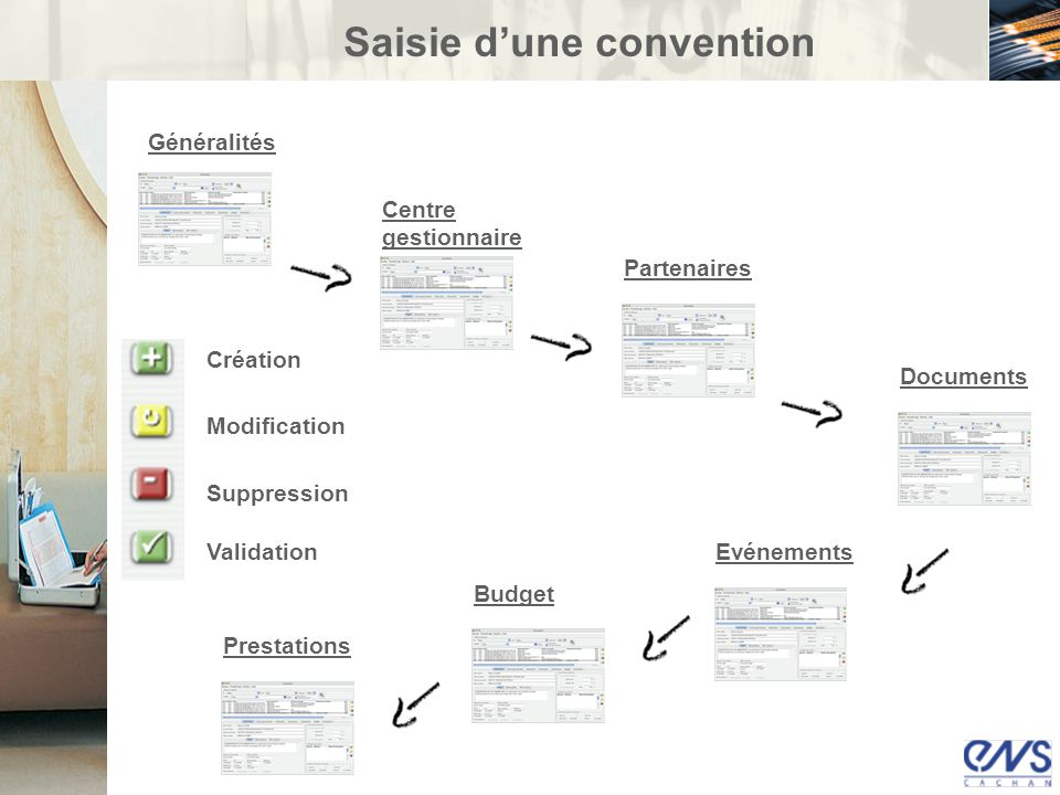 Saisie d'une convention
