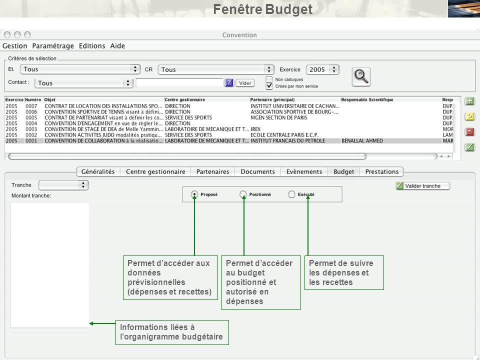 Fenêtre Budget Permet d'accéder aux données prévisionnelles (dépenses et recettes) Permet d'accéder au budget positionné et autorisé en dépenses.