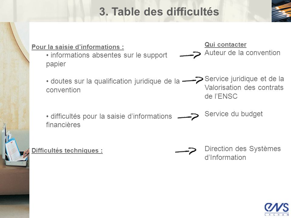 3. Table des difficultés Auteur de la convention