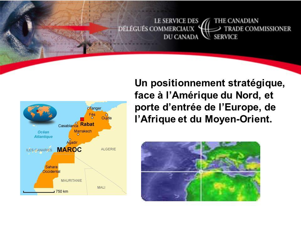 Un positionnement stratégique, face à l'Amérique du Nord, et porte d'entrée de l'Europe, de l'Afrique et du Moyen-Orient.