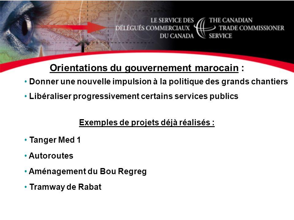 Orientations du gouvernement marocain :