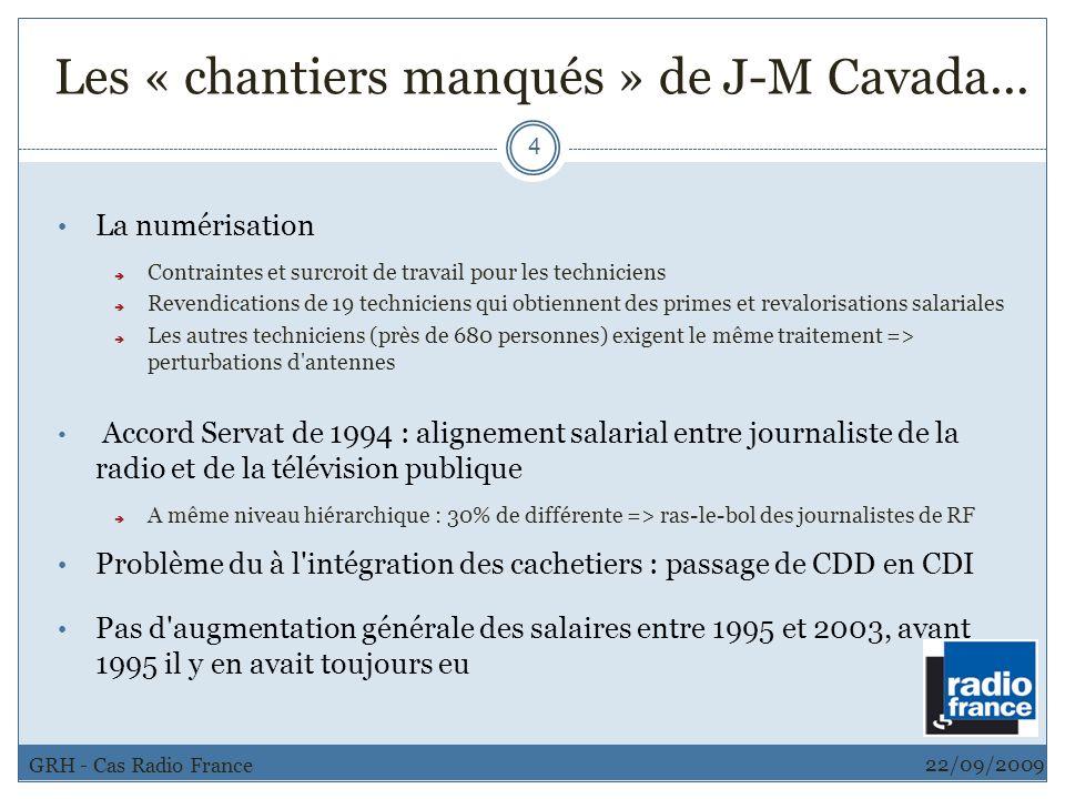 Les « chantiers manqués » de J-M Cavada...