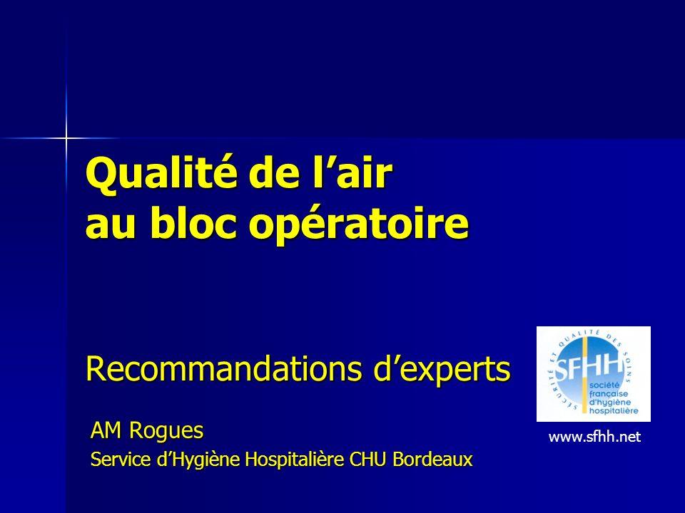 Qualité de l'air au bloc opératoire Recommandations d'experts