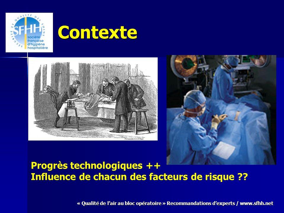 Contexte Progrès technologiques ++
