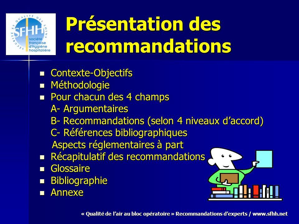 Présentation des recommandations