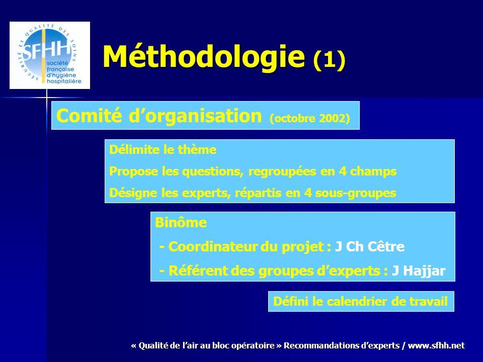 Méthodologie (1) Comité d'organisation (octobre 2002) Binôme