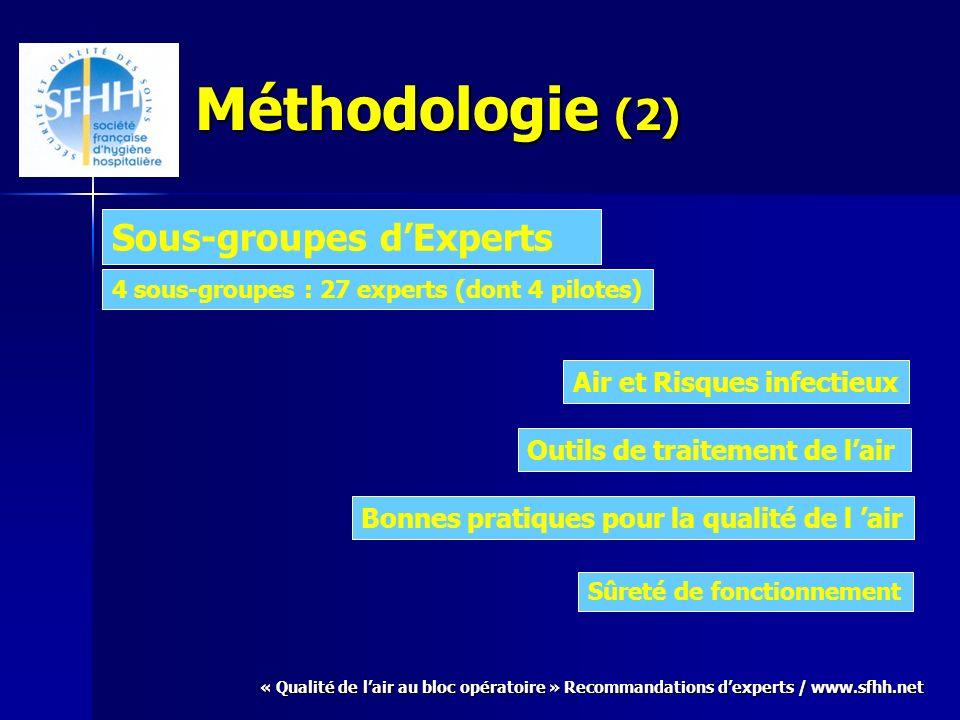 Méthodologie (2) Sous-groupes d'Experts Air et Risques infectieux