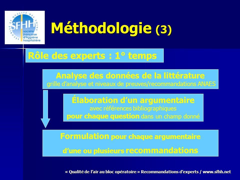 Méthodologie (3) Rôle des experts : 1° temps