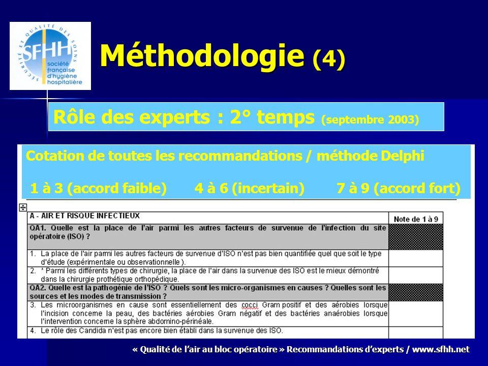 Méthodologie (4) Rôle des experts : 2° temps (septembre 2003)