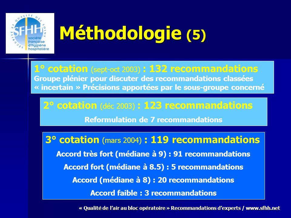 Méthodologie (5) 1° cotation (sept-oct 2003) : 132 recommandations