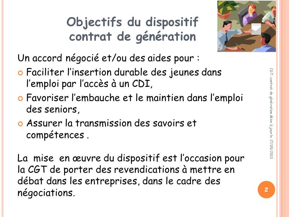 Objectifs du dispositif contrat de génération