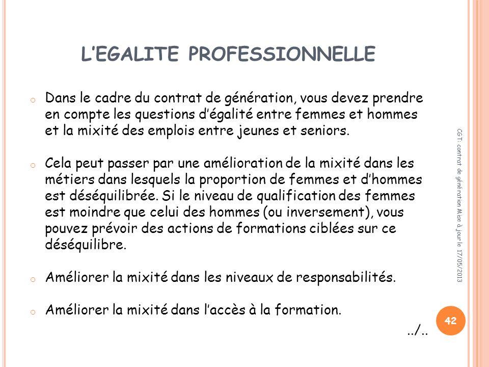L'EGALITE PROFESSIONNELLE