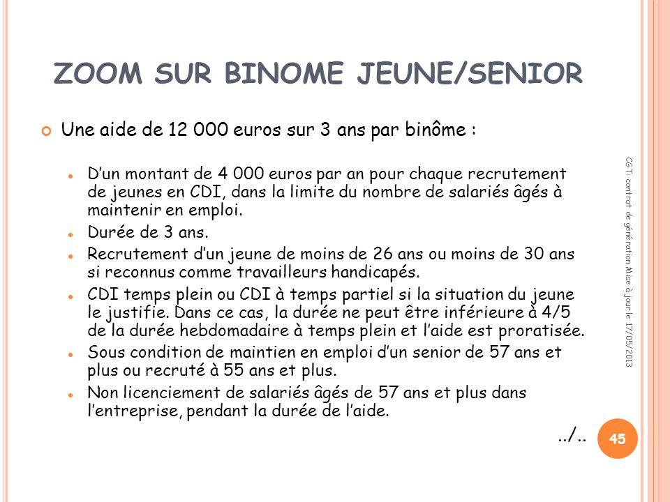 ZOOM SUR BINOME JEUNE/SENIOR