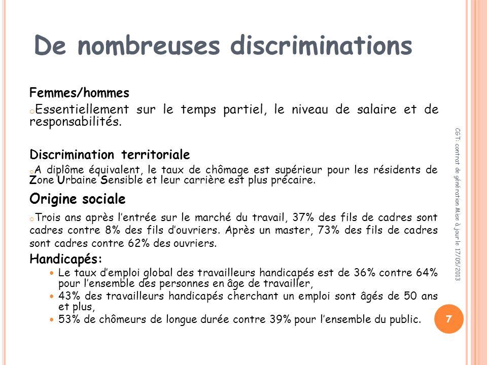 De nombreuses discriminations