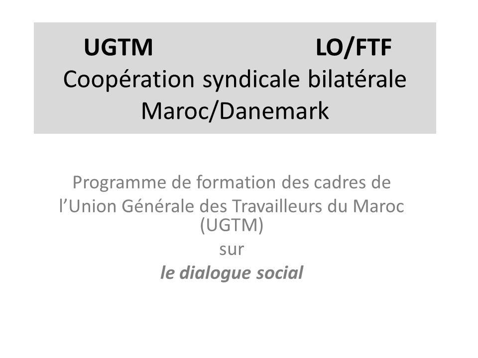 UGTM LO/FTF Coopération syndicale bilatérale Maroc/Danemark