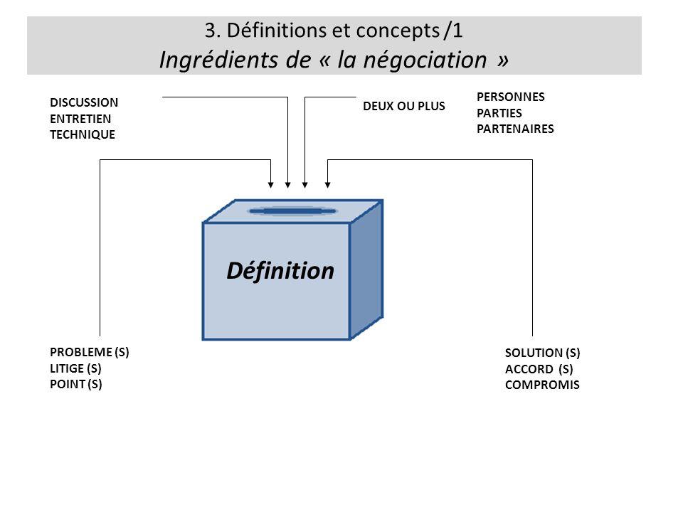 3. Définitions et concepts /1 Ingrédients de « la négociation »