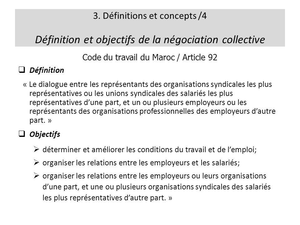 Code du travail du Maroc / Article 92