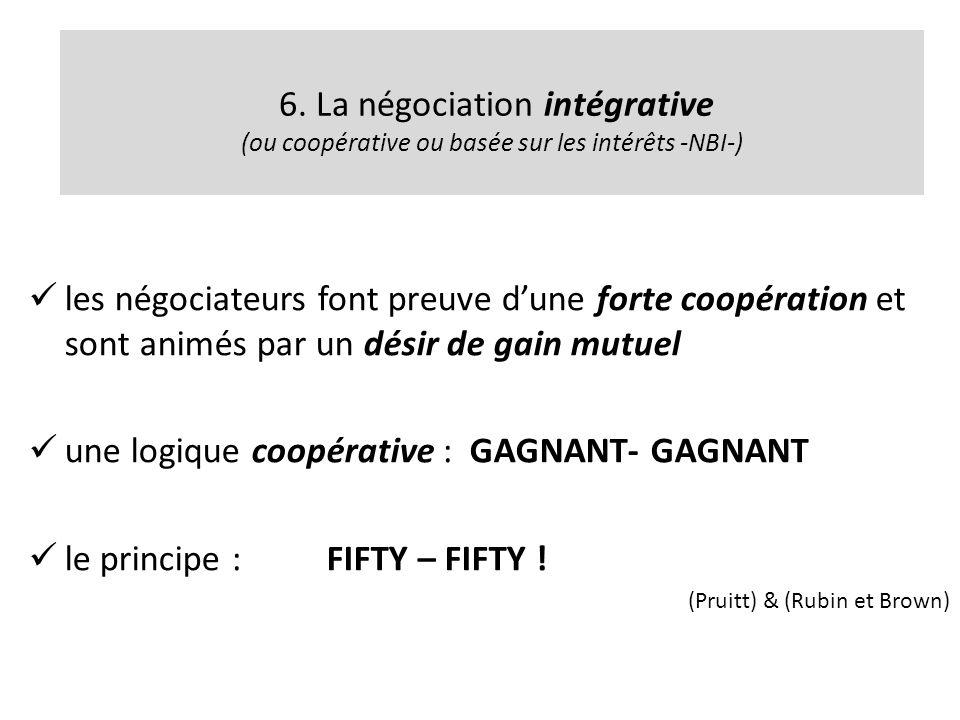 une logique coopérative : GAGNANT- GAGNANT