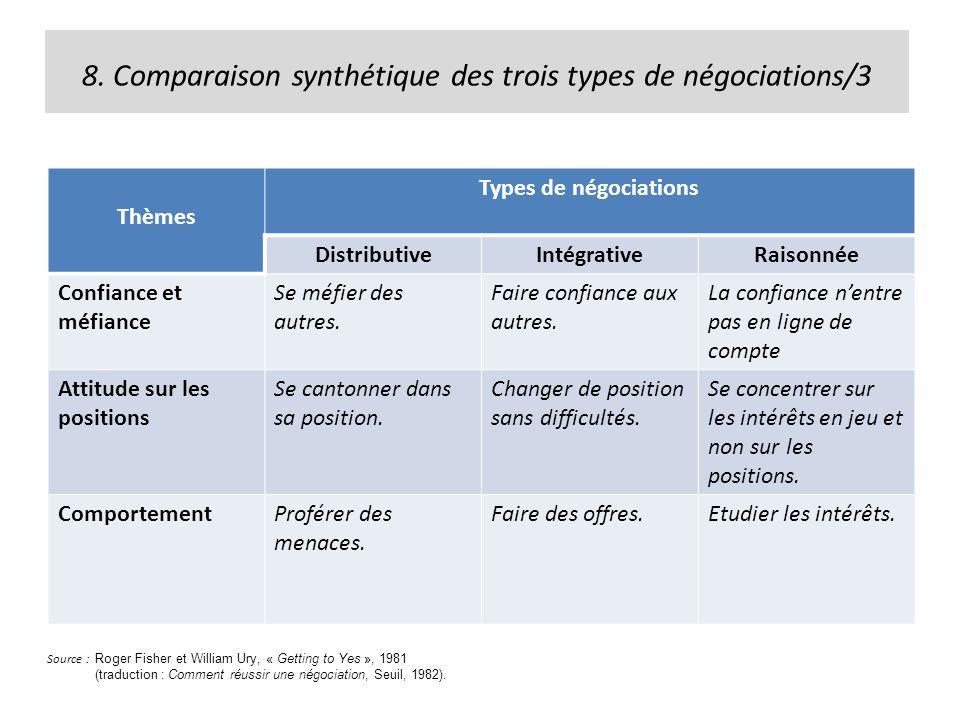 8. Comparaison synthétique des trois types de négociations/3