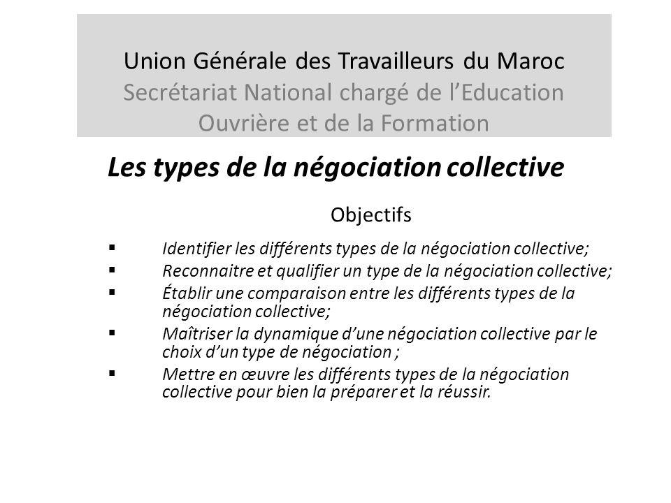 Les types de la négociation collective