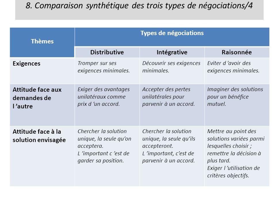 8. Comparaison synthétique des trois types de négociations/4
