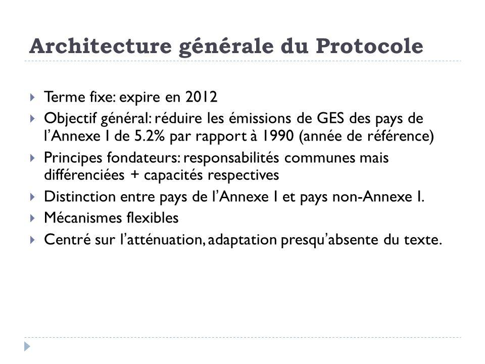 Architecture générale du Protocole