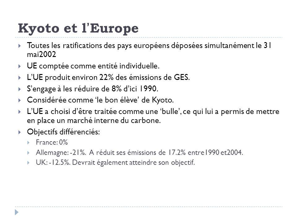 Kyoto et l'Europe Toutes les ratifications des pays européens déposées simultanément le 31 mai2002.