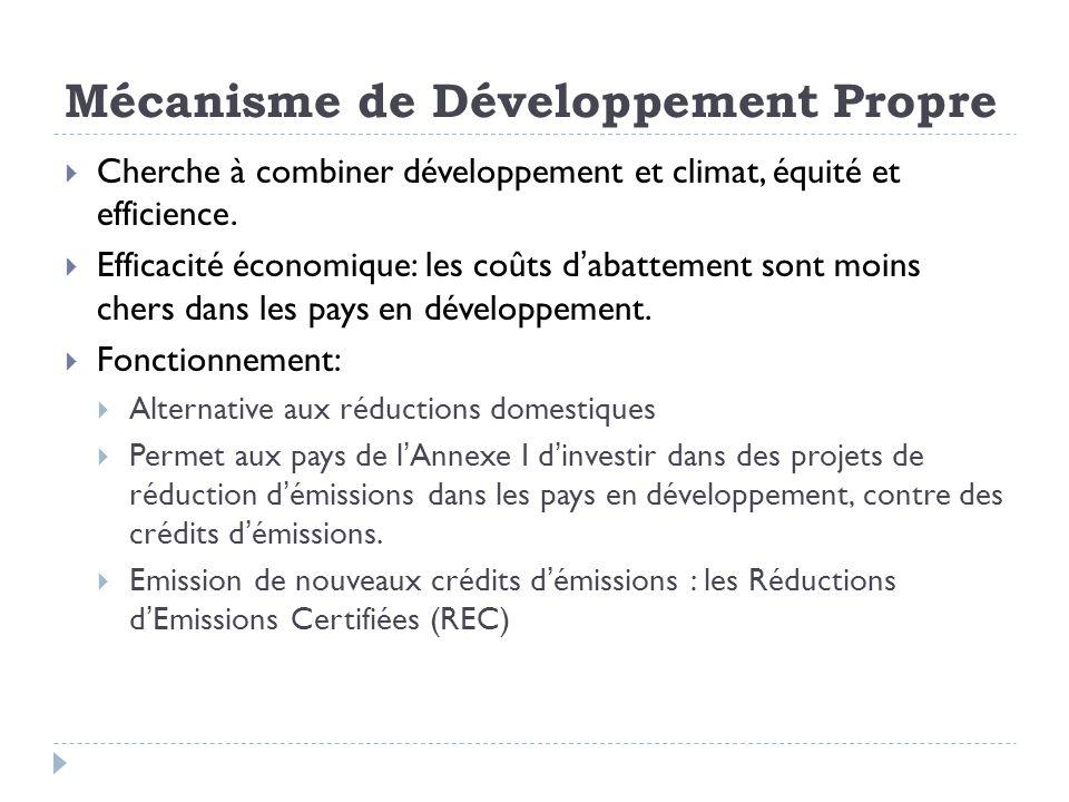 Mécanisme de Développement Propre