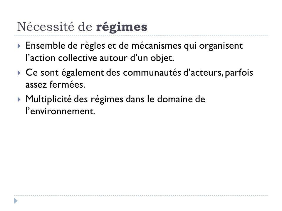 Nécessité de régimes Ensemble de règles et de mécanismes qui organisent l'action collective autour d'un objet.