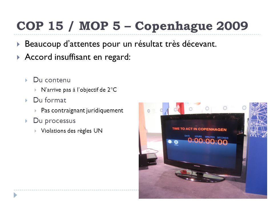 COP 15 / MOP 5 – Copenhague 2009 Beaucoup d'attentes pour un résultat très décevant. Accord insuffisant en regard: