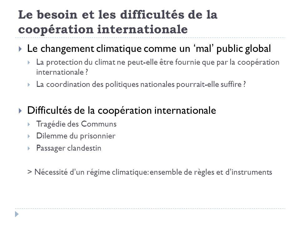 Le besoin et les difficultés de la coopération internationale