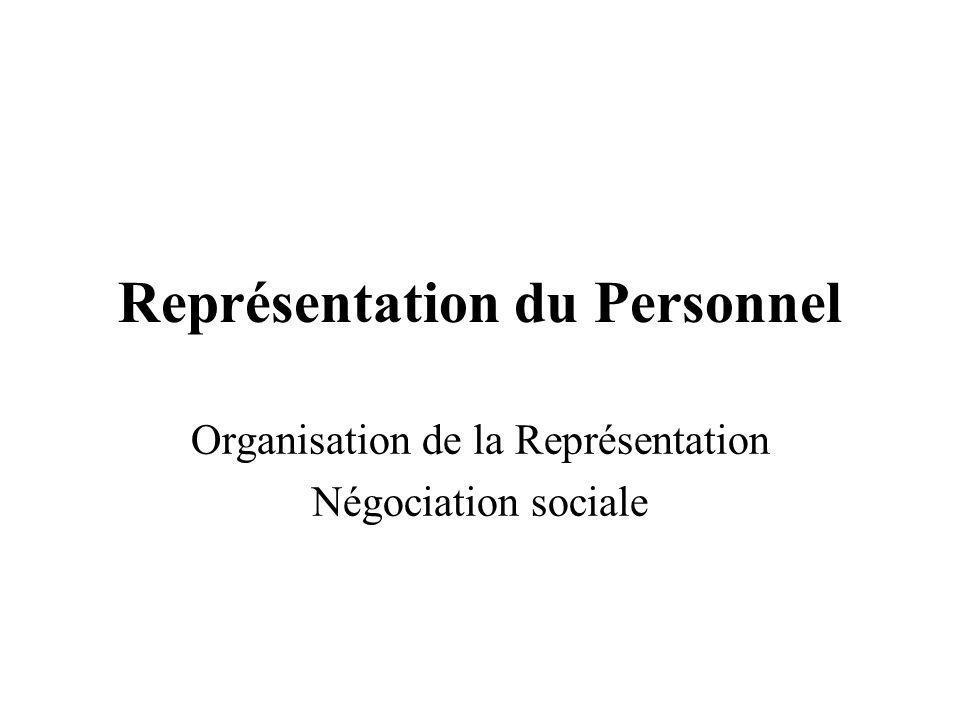 Représentation du Personnel