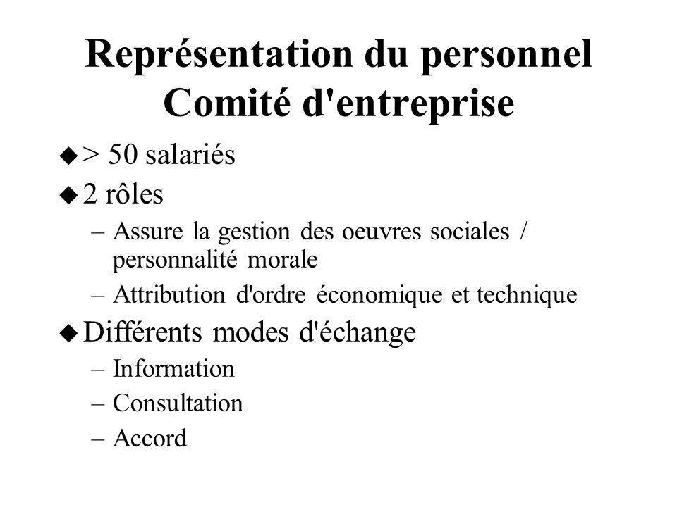 Représentation du personnel Comité d entreprise